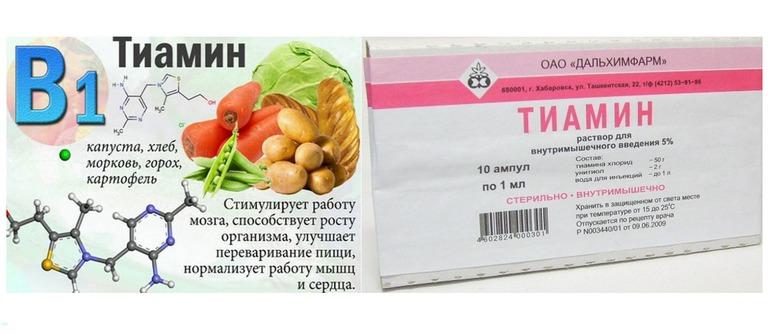 Список продуктов, содержащих Тиамин, и внешний вид упаковки лекарственного средства