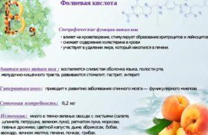 Специфика кислоты фолиевой