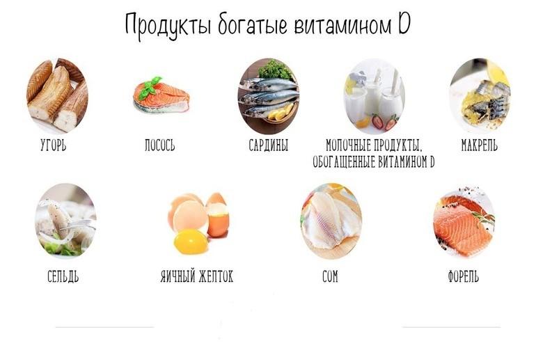 Продукты питания с витамином Д при беременности