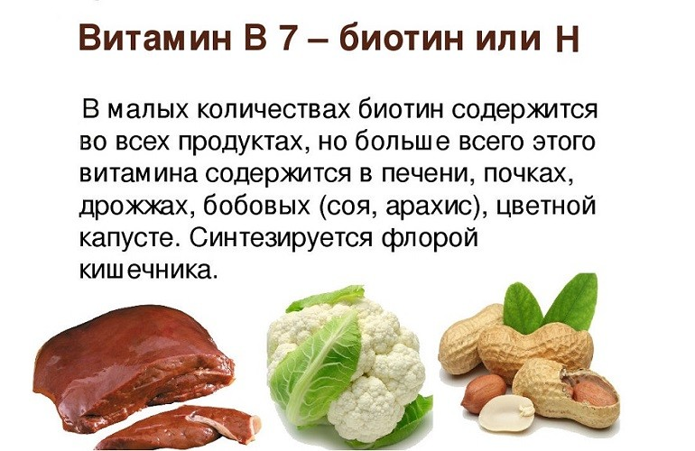 Продукты с содержанием биотина