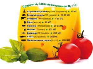 Богатые витамином Д продукты