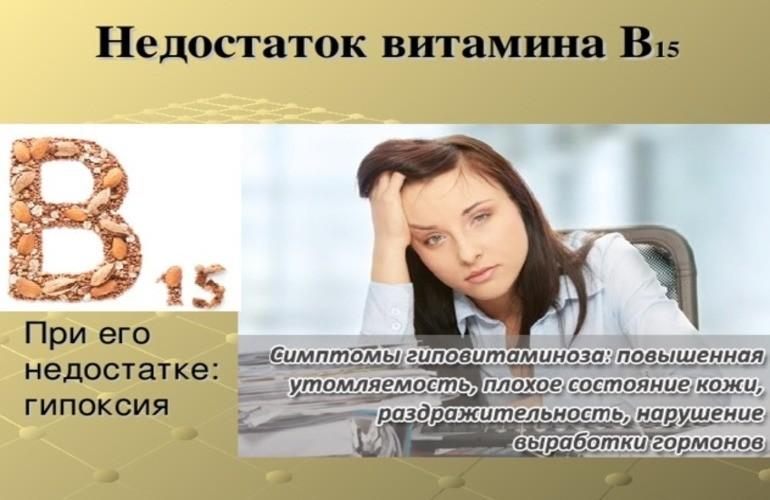 Симптомы дефицита вещества в организме
