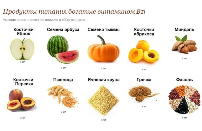 Источники витамина В17