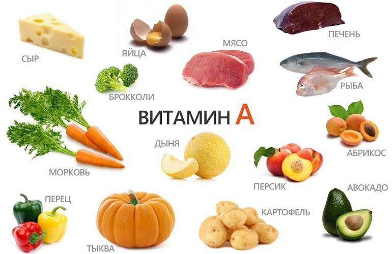 Продукты питания, содержащие ретинол