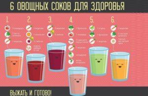 Соки для здоровья