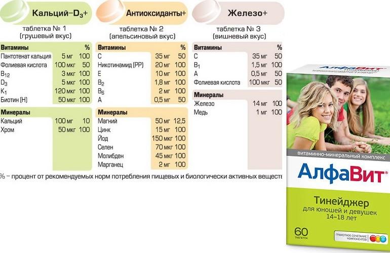 Витамины Алфавит Тинейджер