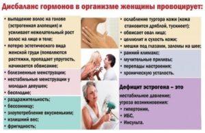 В женском организме дисбаланс гормонов