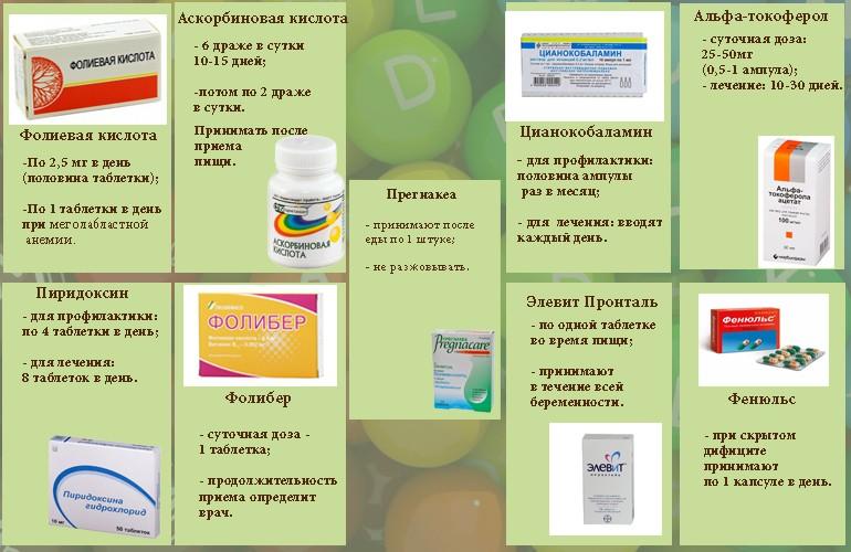 Наглядная памятка по витаминам