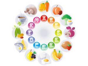 Витамины и продукты, рекомендуемые врачами при болях в спине