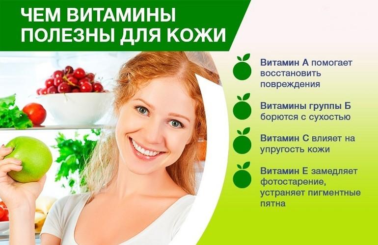 Влияние витаминов на кожу