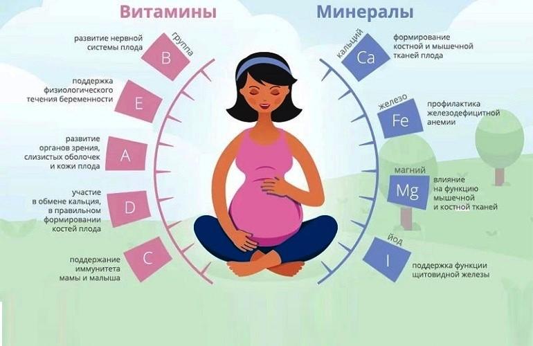 Витамины и минералы необходимые беременным