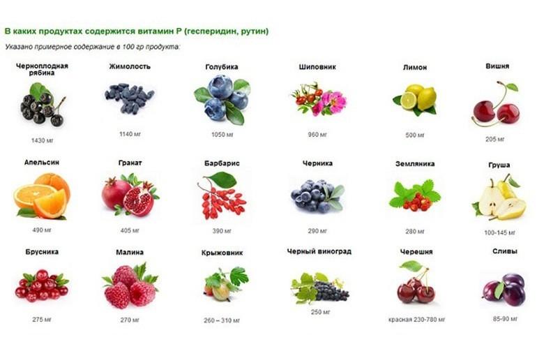 Витамин Р в продуктах