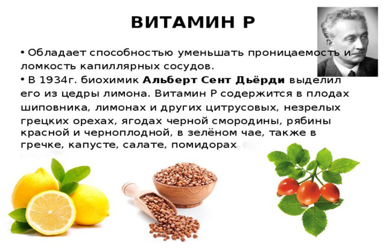 История возникновения витамина р