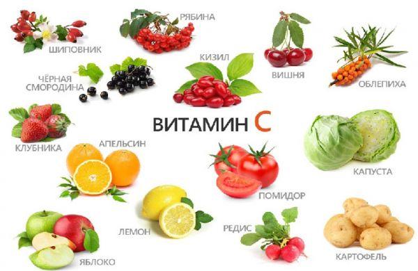 В каких продуктах есть витамин С